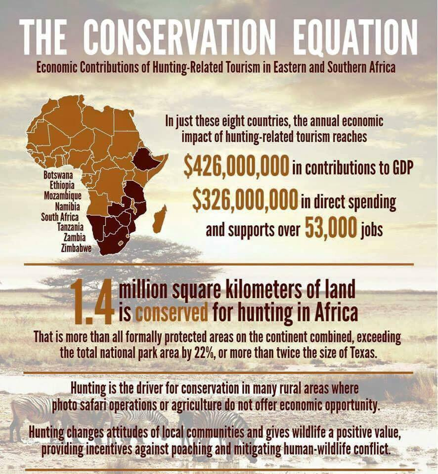 picture of africa Benefits of Hunting Why Hunting Is Good For Wildlife